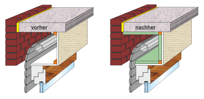 Fensterbau Duren